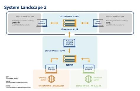 emvo system landscape2
